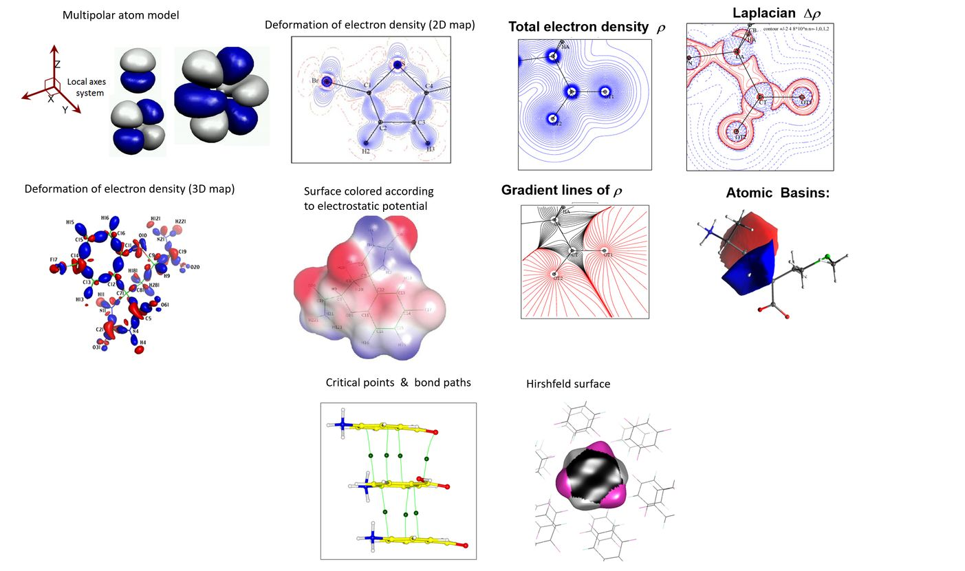 Electron Density and Chemical Bonding I: Experimental Charge Density Studies (Structure and Bonding)